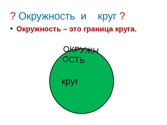 Окружность – это граница круга. ? Окружность и круг ? круг ОКРУЖНОСТЬ