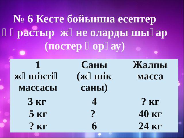 № 6 Кесте бойынша есептер құрастыр және оларды шығар (постер қорғау) 1 жәшікт...