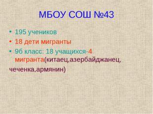 МБОУ СОШ №43 195 учеников 18 дети мигранты 9б класс: 18 учащихся-4 мигранта(к