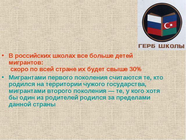 В российских школах все больше детей мигрантов: скоро по всей стране их буде...