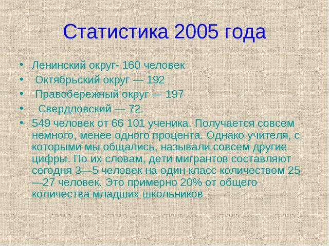 Статистика 2005 года Ленинский округ- 160 человек Октябрьский округ — 192 Пра...