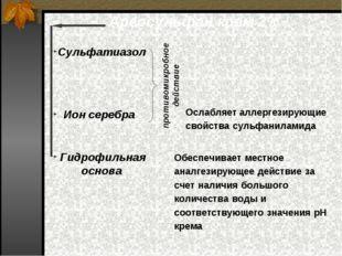 Аргосульфан крем 2% Сульфатиазол Ион серебра Гидрофильная основа Обеспечивает