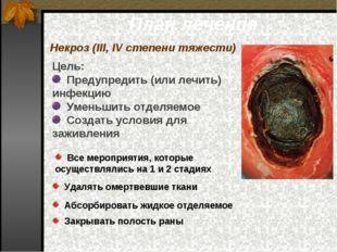 План лечения Некроз (III, IV степени тяжести) Цель: Предупредить (или лечить)