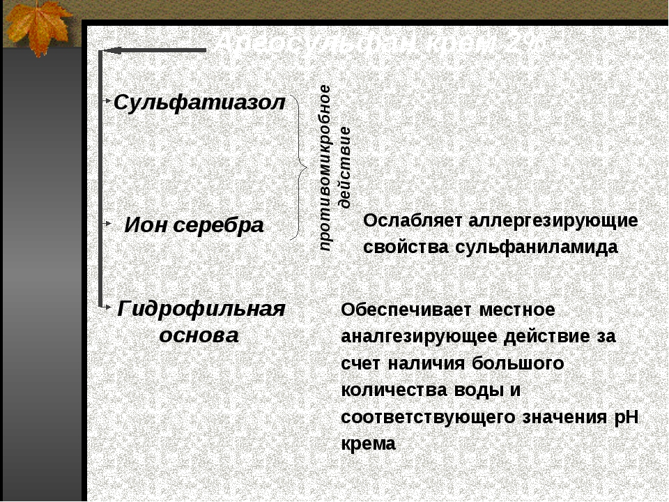 Аргосульфан крем 2% Сульфатиазол Ион серебра Гидрофильная основа Обеспечивает...