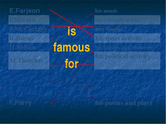 E.Farjeon is famous for his music I.Newton hisscientificworks P.McCartney he...