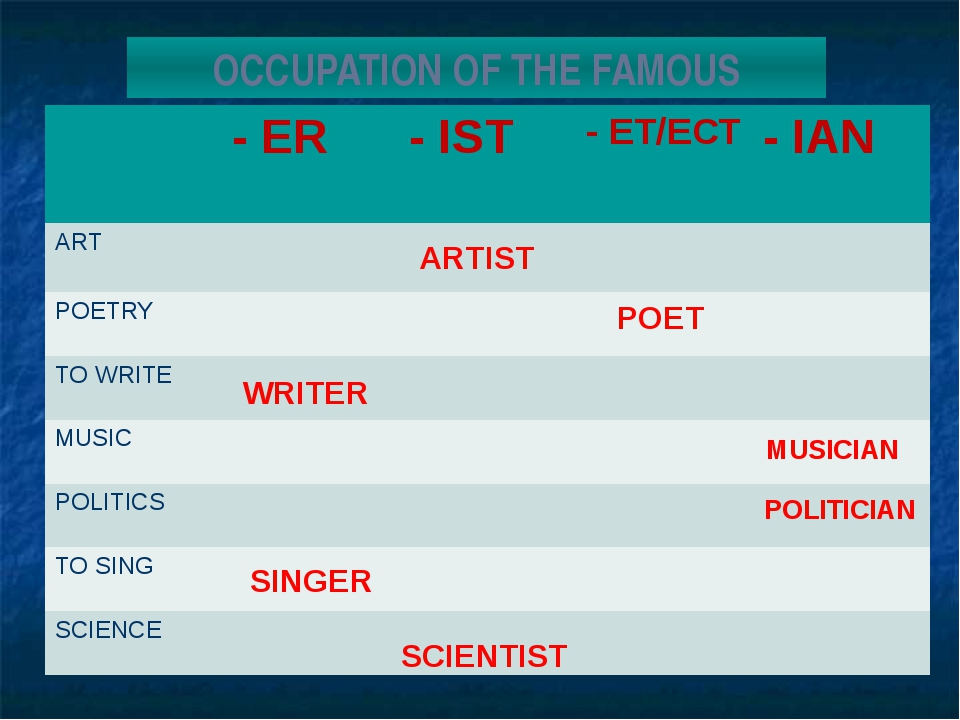 ARTIST POET WRITER MUSICIAN POLITICIAN SINGER SCIENTIST OCCUPATION OF THE FAM...