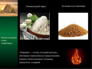Происхождение слова «пирамида» «Пирамис» - «огонь, который внутри», обозначая