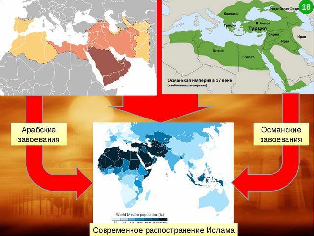 Современное распостранение Ислама Арабские завоевания Османские завоевания 18