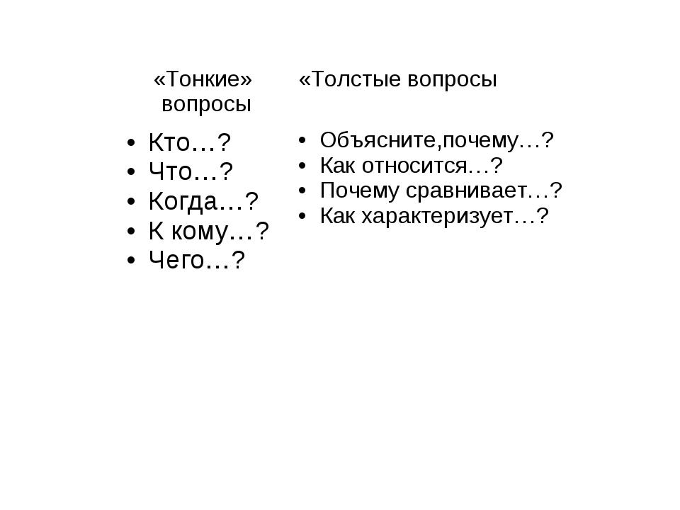 «Тонкие» вопросы«Толстые вопросы Кто…? Что…? Когда…? К кому…? Чего…?Объясни...