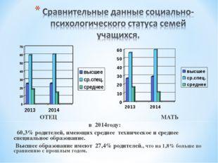 ОТЕЦ МАТЬ в 2014году: 60,3% родителей, имеющих среднее техническое и среднее