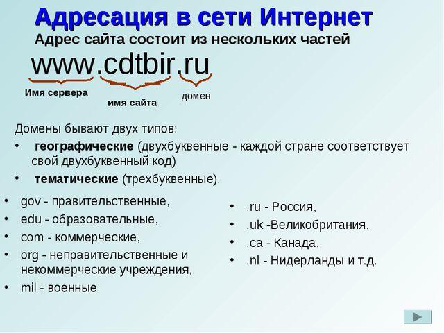 Адресация в сети Интернет Адрес сайта состоит из нескольких частей gov - прав...