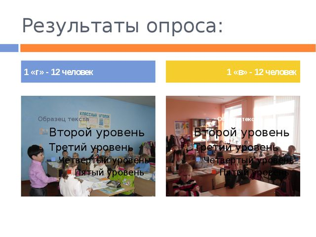 Результаты опроса: 1 «г» - 12 человек 1 «в» - 12 человек