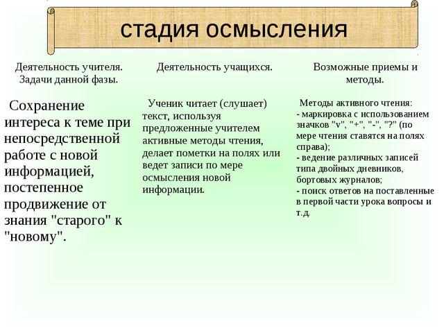 стадия осмысления Деятельность учителя. Задачи данной фазы.Деятельность уча...