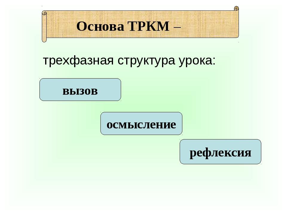 трехфазная структура урока: вызов осмысление рефлексия Основа ТРКМ –