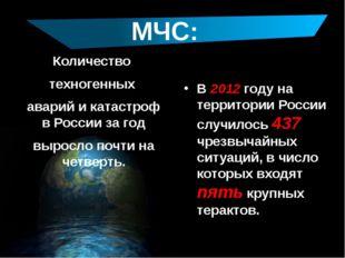 Количество техногенных аварий и катастроф в России за год выросло почти на че