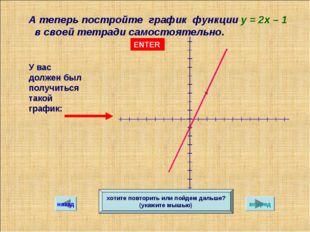 А теперь постройте график функции у = 2х – 1 в своей тетради самостоятельно.