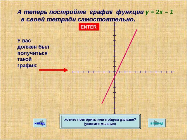 А теперь постройте график функции у = 2х – 1 в своей тетради самостоятельно....