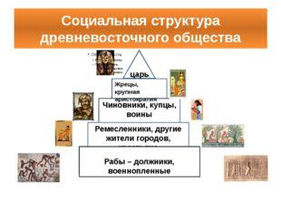 Социальная структура древневосточного общества жрецы царь Жрецы, крупная арис