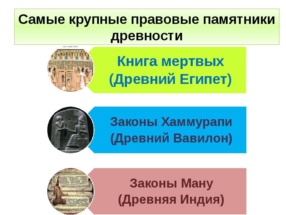 Самые крупные правовые памятники древности