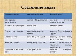 Состояние воды Состояние воды Английский язык Русский язык До встречи с препя