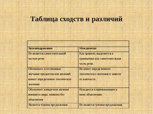Таблица сходств и различий