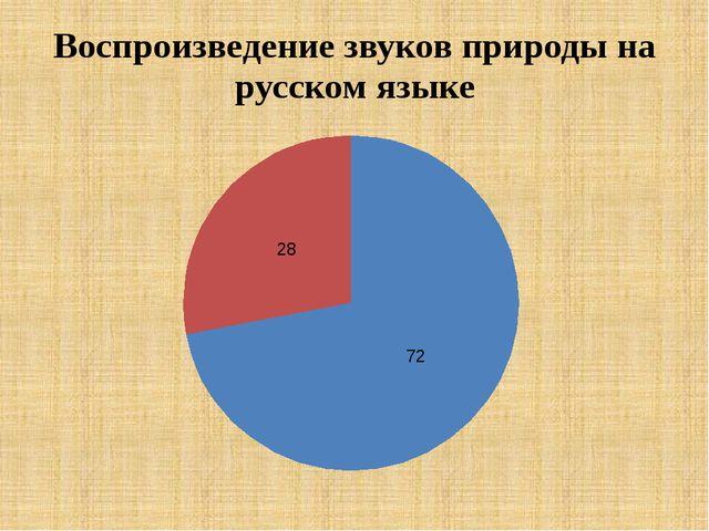 Воспроизведение звуков природы на русском языке