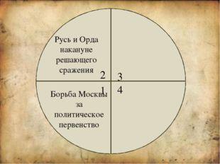 Русь и Орда накануне решающего сражения Критерии оценивания: за каждую линию