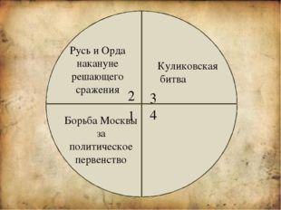 Куликовская битва Предыстория Отсчет движения Руси к Куликовской битве можно