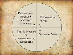 Значение Куликовской битвы Впервые была одержана крупная победа над Ордой Во