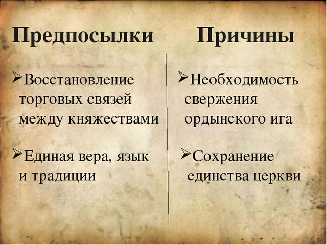 Выгодное географическое положение Удобные торговые пути Поддержка московских...