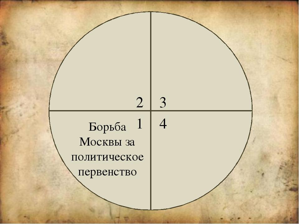 Задание: опираясь на ключевые слова, ответьте на вопрос Каким образом удалос...