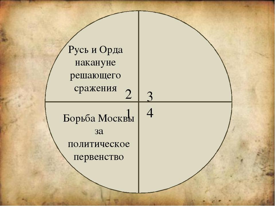 Русь и Орда накануне решающего сражения Критерии оценивания: за каждую линию...
