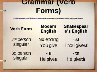 Grammar (Verb Forms)