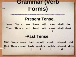 Grammar (Verb Forms) Present Tense Past Tense Now	You -	were	had	would	could