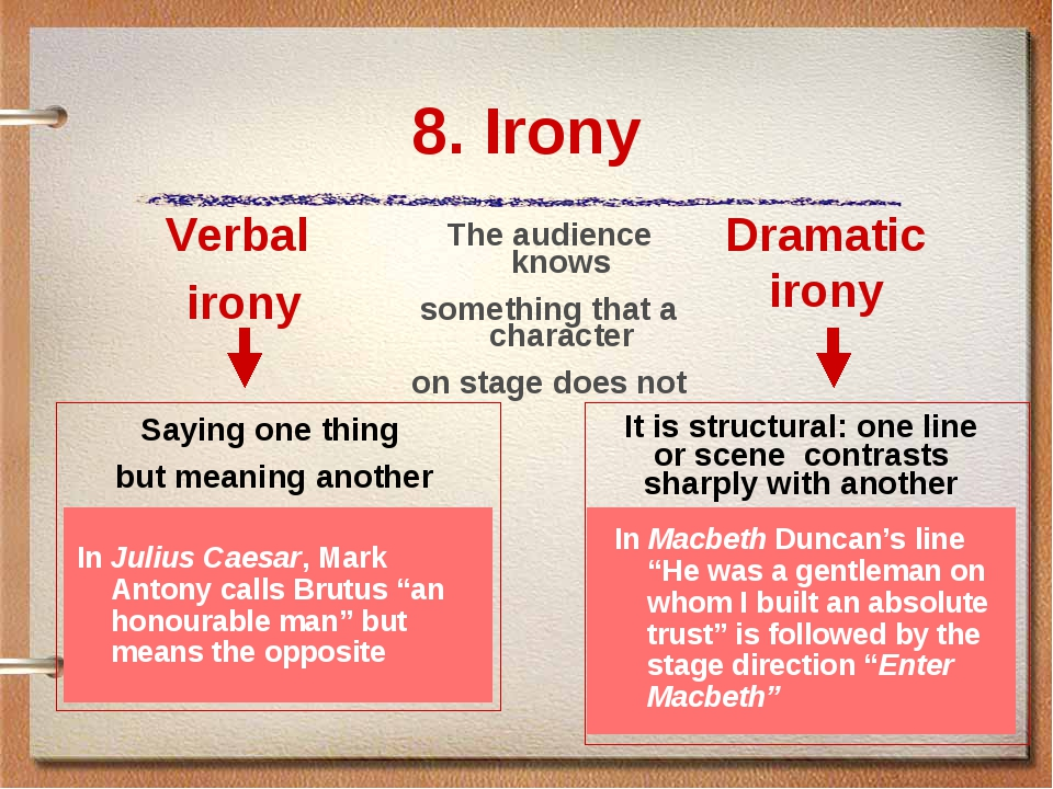 8. Irony Verbal irony Saying one thing but meaning another Dramatic irony It...