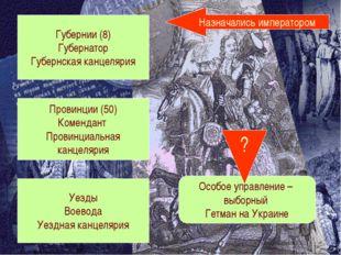 Назначались императором Губернии (8) Губернатор Губернская канцелярия Провинц
