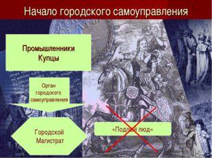 Начало городского самоуправления Промышленники Купцы «Подлый люд» Орган город