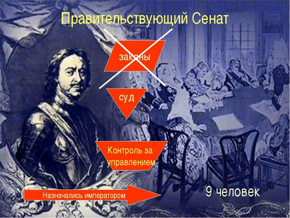 Правительствующий Сенат законы суд Контроль за управлением Назначались импера...