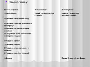 Заполнить таблицу: Вопросы сравнения«Век нынешний»«Век минувший» 1. Предста