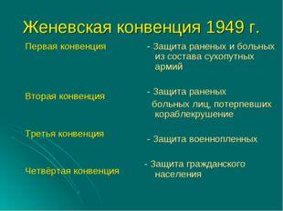 Женевская конвенция 1949 г. Первая конвенция Вторая конвенция Третья конвенци