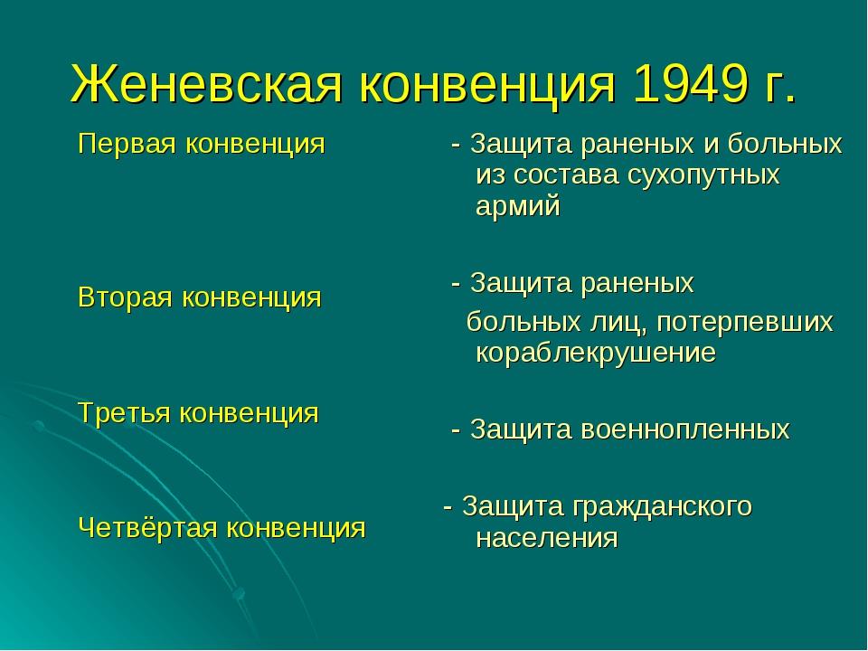Четвёртая женевская конвенция о защите гражданского населения во время