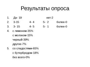 Результаты опроса 1. Да- 19 нет-2 2. 3-15 4- 4 5- 2 более-0 3. 3- 15 4- 5 5-