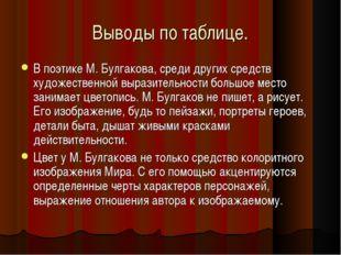 Выводы по таблице. В поэтике М. Булгакова, среди других средств художественно
