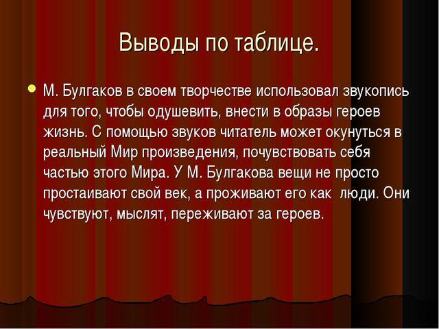 Выводы по таблице. М. Булгаков в своем творчестве использовал звукопись для т...