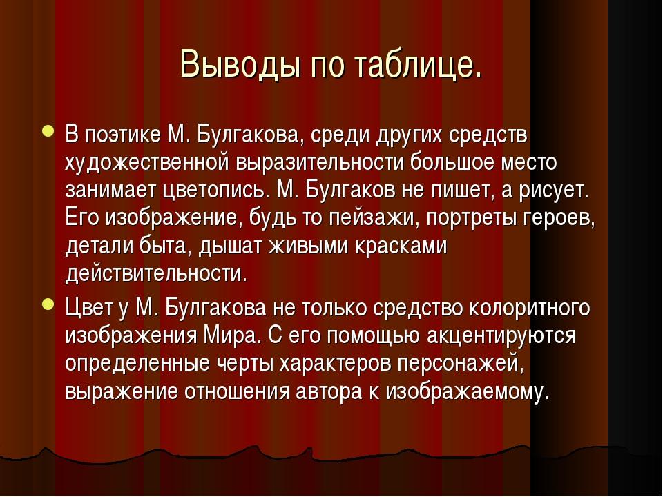 Выводы по таблице. В поэтике М. Булгакова, среди других средств художественно...