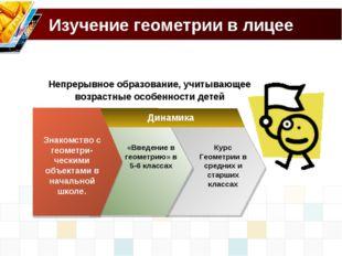 Изучение геометрии в лицее Знакомство с геометри- ческими объектами в начальн