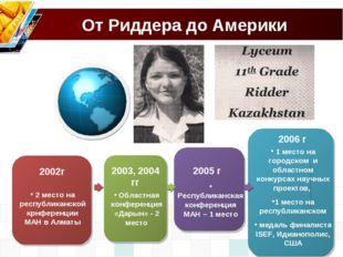 От Риддера до Америки 2 место на республиканской крнференции МАН в Алматы 200