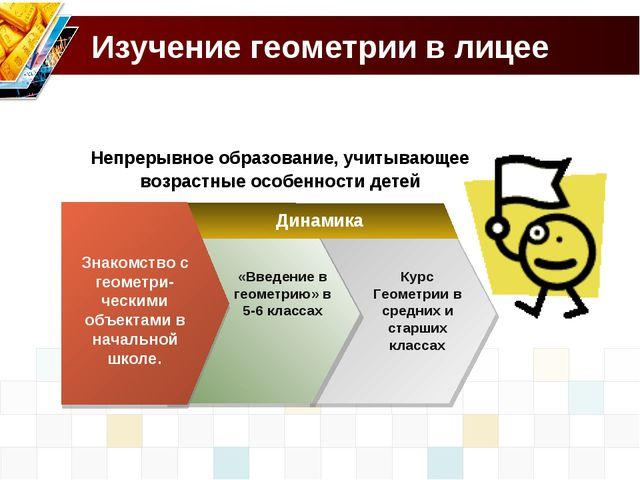 Изучение геометрии в лицее Знакомство с геометри- ческими объектами в начальн...
