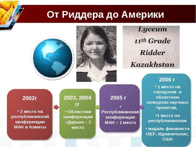 От Риддера до Америки 2 место на республиканской крнференции МАН в Алматы 200...