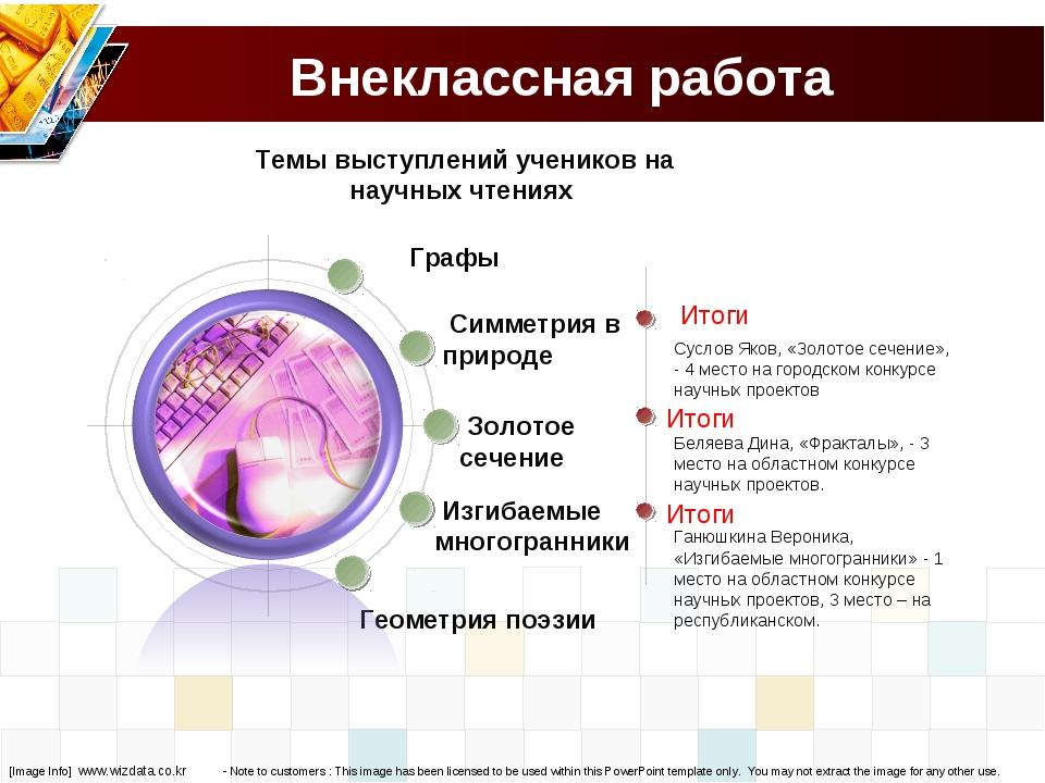 Внеклассная работа Итоги Итоги Суслов Яков, «Золотое сечение», - 4 место на г...